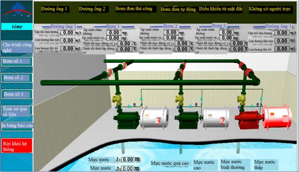 cấu trúc hệ thống điều khiển 3