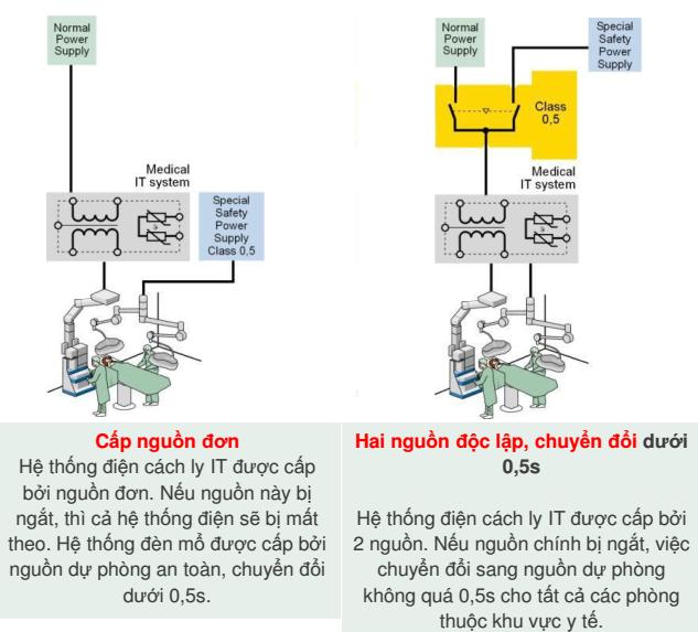 IPS_configuration