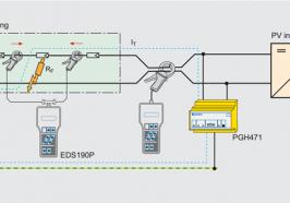 A-ISOMETER@iso-PV giám sát, tìm kiếm lỗi chạm đất một chiều cho nhà máy năng lượng mặt trời